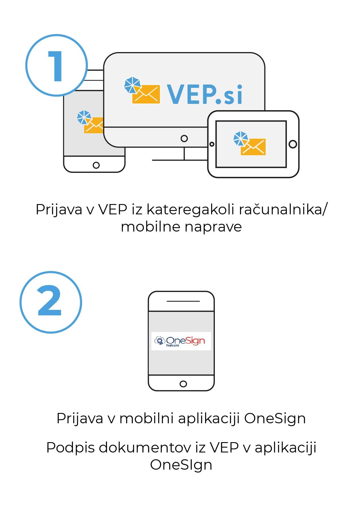 VEP Home Multiplatform 01 01