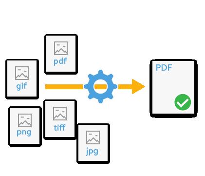 VEP PDFzdruzevalnik